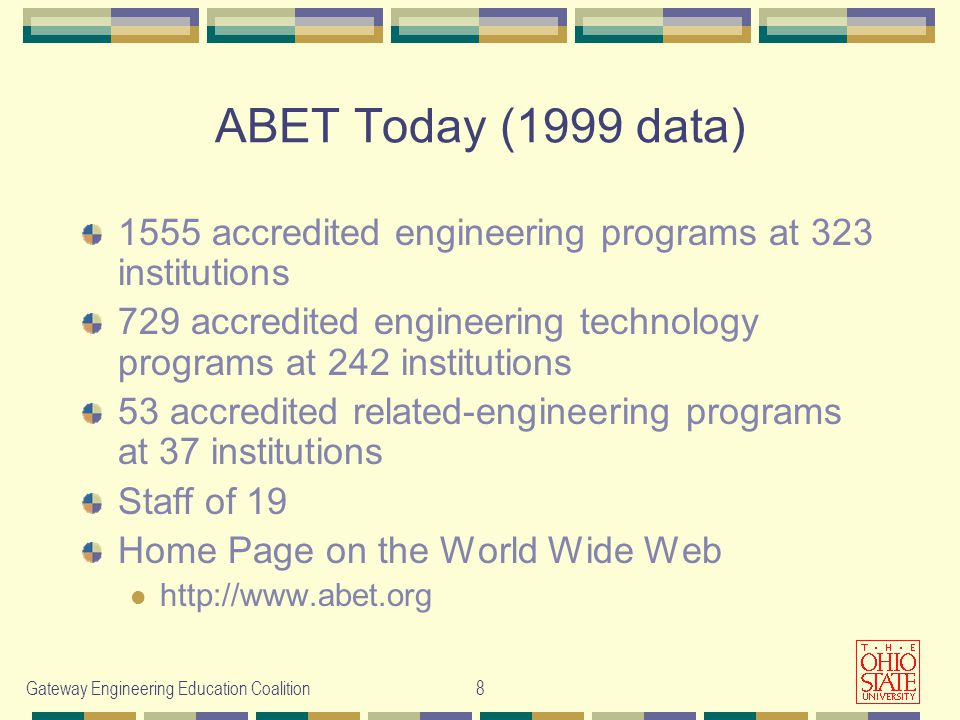 Gateway Engineering Education Coalition8 ABET Today (1999 data) 1555 accredited engineering programs at 323 institutions 729 accredited engineering technology programs at 242 institutions 53 accredited related-engineering programs at 37 institutions Staff of 19 Home Page on the World Wide Web