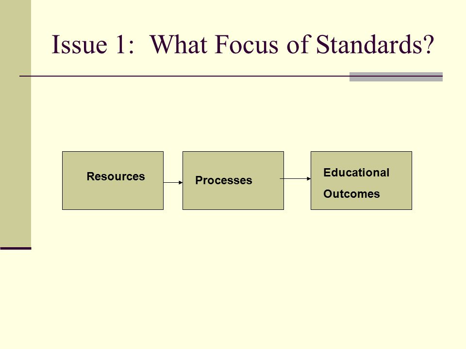 Issue 1: What Focus of Standards Resources Processes Educational Outcomes