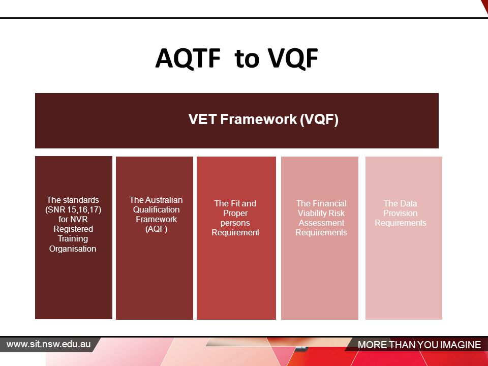 MORE THAN YOU IMAGINE   AQTF to VQF VET Framework (VQF) The standards (SNR 15,16,17) for NVR Registered Training Organisation The Australian Qualification Framework (AQF) The Fit and Proper persons Requirement The Financial Viability Risk Assessment Requirements The Data Provision Requirements