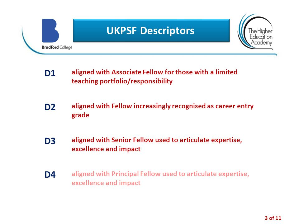 aligned with Associate Fellow for those with a limited teaching portfolio/responsibility aligned with Fellow increasingly recognised as career entry grade aligned with Senior Fellow used to articulate expertise, excellence and impact aligned with Principal Fellow used to articulate expertise, excellence and impact UKPSF Descriptors D1 D2 D3 D4 3 of 11