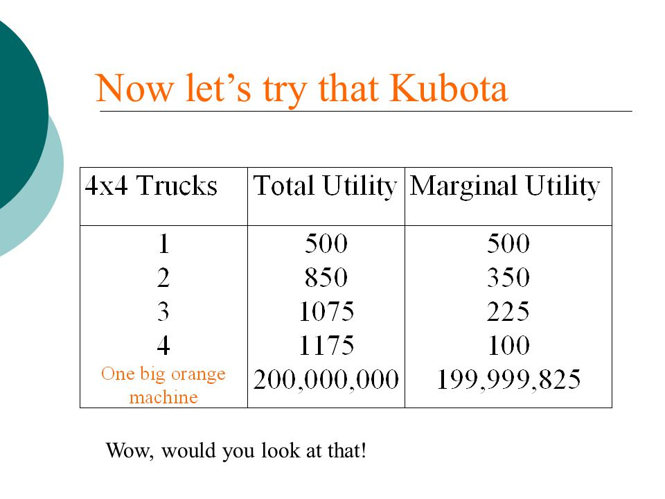 Now let's try that Kubota Wow, would you look at that!