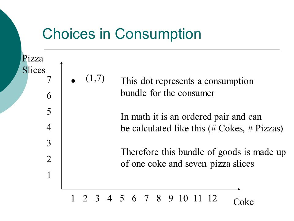 Pizza Slices Coke
