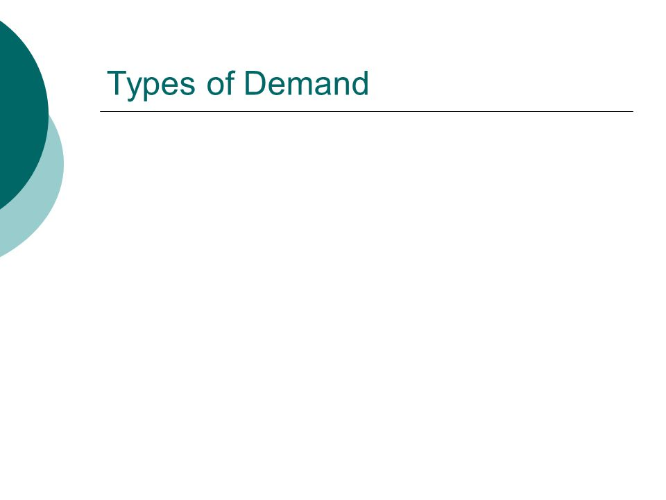 Types of Demand