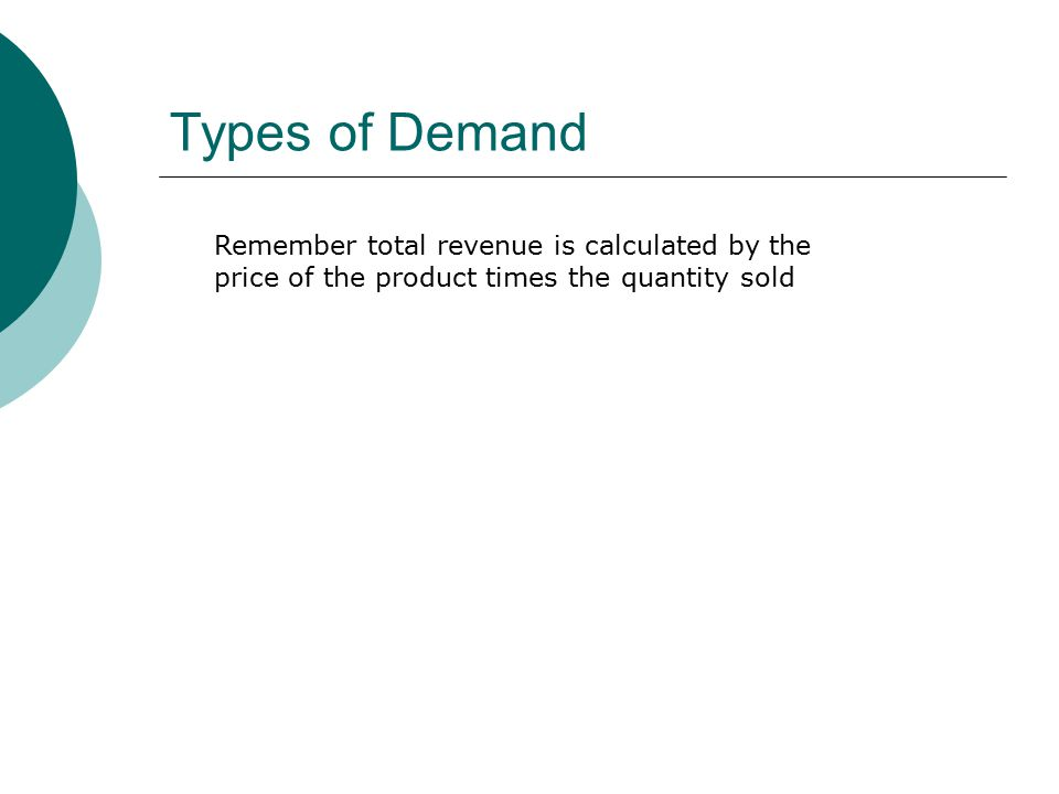 Types of Demand Remember total revenue is calculated by the price of the product times the quantity sold