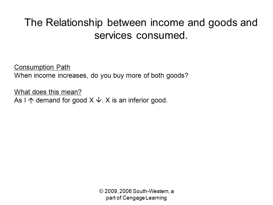 The Relationship between income and goods and services consumed.