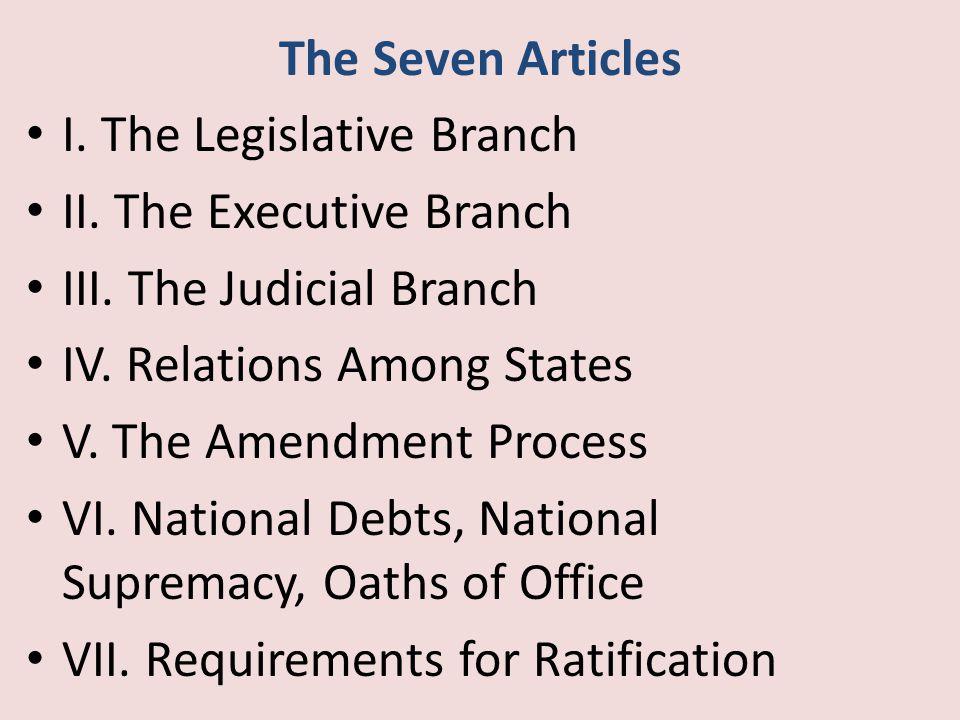 Articles Confederation vs Constitution Constitution The Articles