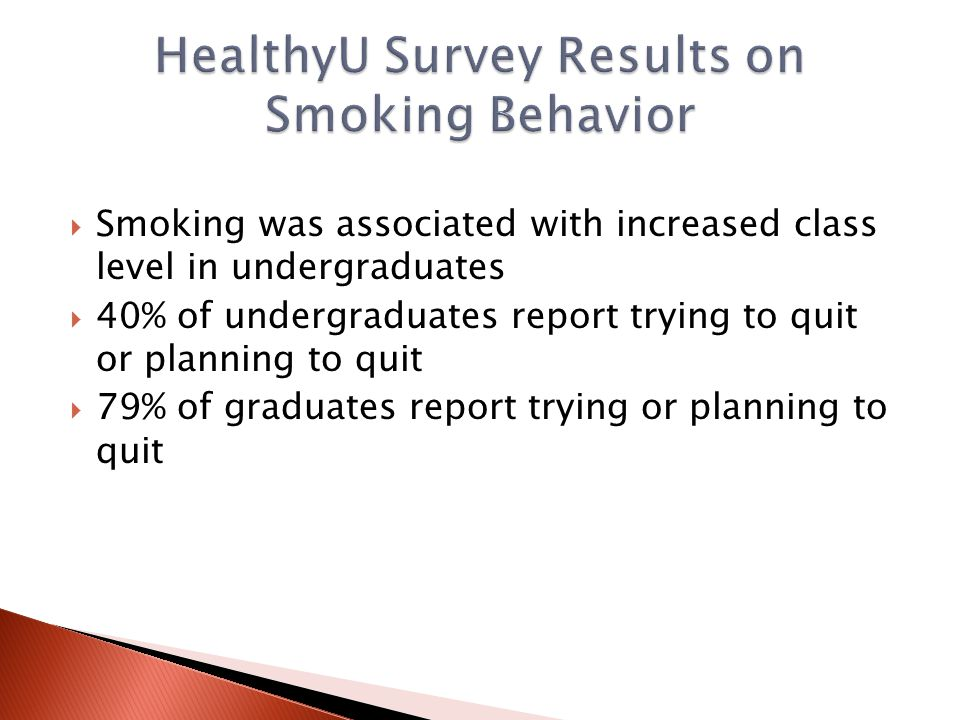  Smoking was associated with increased class level in undergraduates  40% of undergraduates report trying to quit or planning to quit  79% of graduates report trying or planning to quit