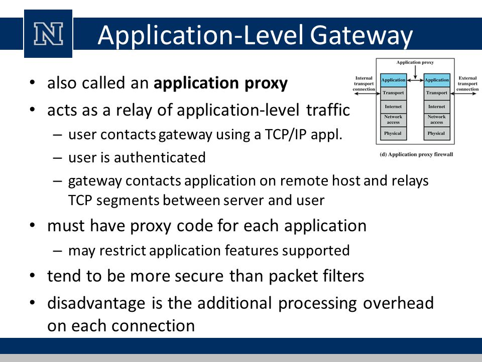 Application-Level Gateway also called an application proxy acts as a relay of application-level traffic – user contacts gateway using a TCP/IP appl.