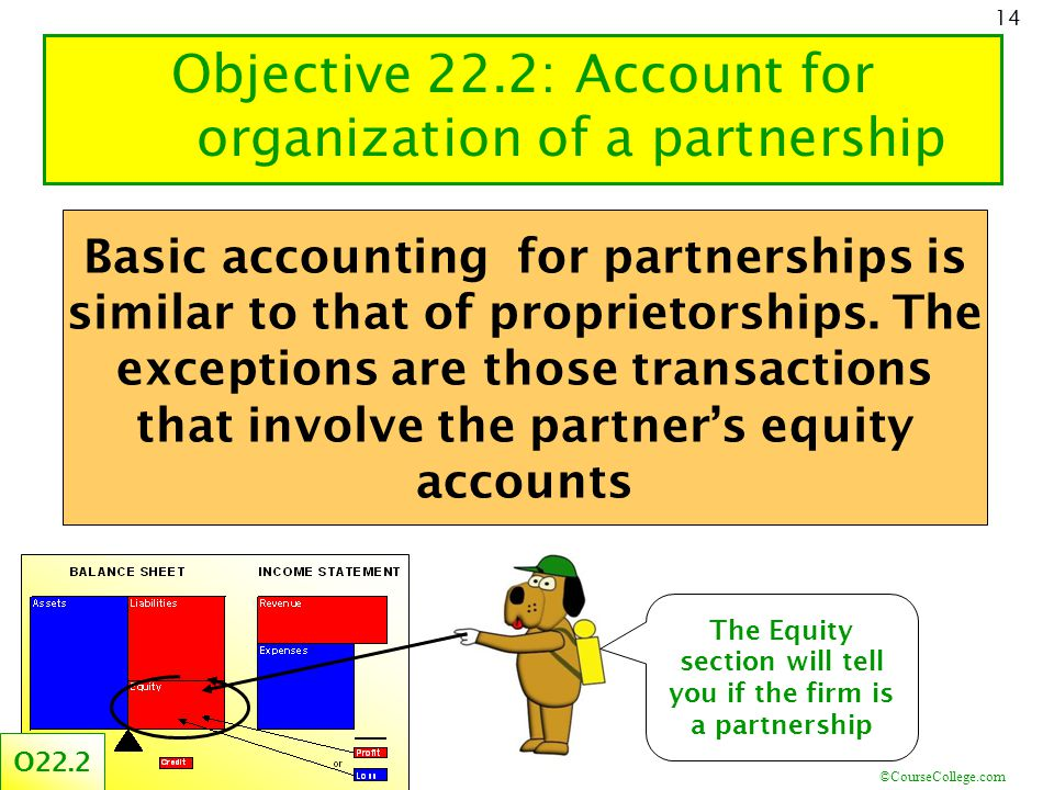 ©CourseCollege.com 14 Objective 22.2: Account for organization of a partnership The Equity section will tell you if the firm is a partnership O22.2 Basic accounting for partnerships is similar to that of proprietorships.