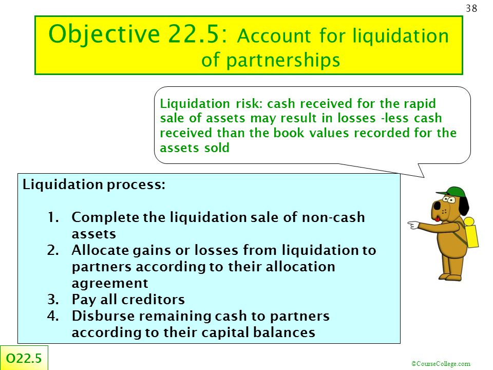 ©CourseCollege.com 38 Objective 22.5: Account for liquidation of partnerships O22.5 Liquidation process: 1.Complete the liquidation sale of non-cash assets 2.Allocate gains or losses from liquidation to partners according to their allocation agreement 3.Pay all creditors 4.Disburse remaining cash to partners according to their capital balances Liquidation risk: cash received for the rapid sale of assets may result in losses -less cash received than the book values recorded for the assets sold