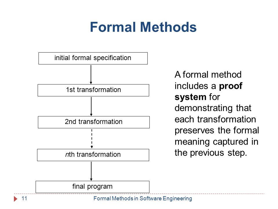Formal Methods initial formal specification 1st transformation 2nd transformation nth transformation final program A formal method includes a proof system for demonstrating that each transformation preserves the formal meaning captured in the previous step.