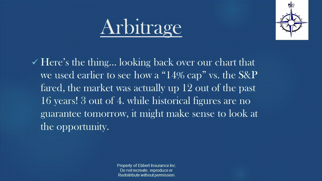 Arbitrage Here's the thing… looking back over our chart that we used earlier to see how a 14% cap vs.