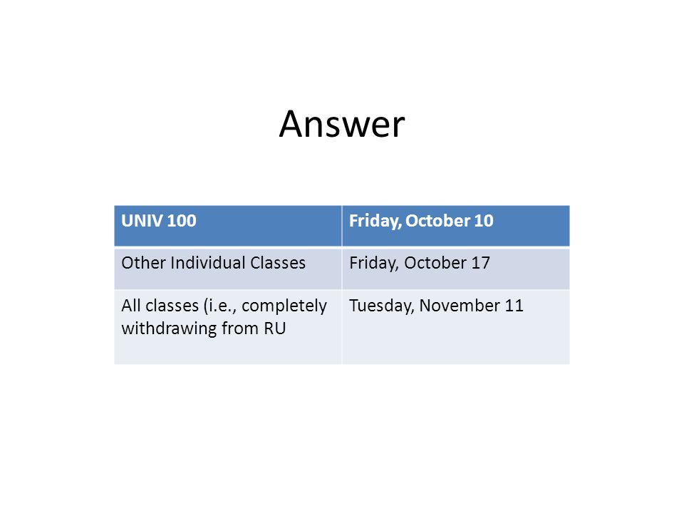 Answer UNIV 100Friday, October 10 Other Individual ClassesFriday, October 17 All classes (i.e., completely withdrawing from RU Tuesday, November 11