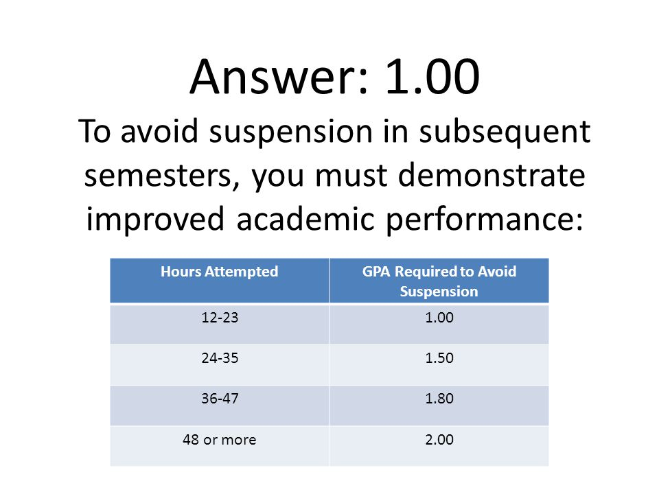 Answer: 1.00 To avoid suspension in subsequent semesters, you must demonstrate improved academic performance: Hours AttemptedGPA Required to Avoid Suspension or more2.00