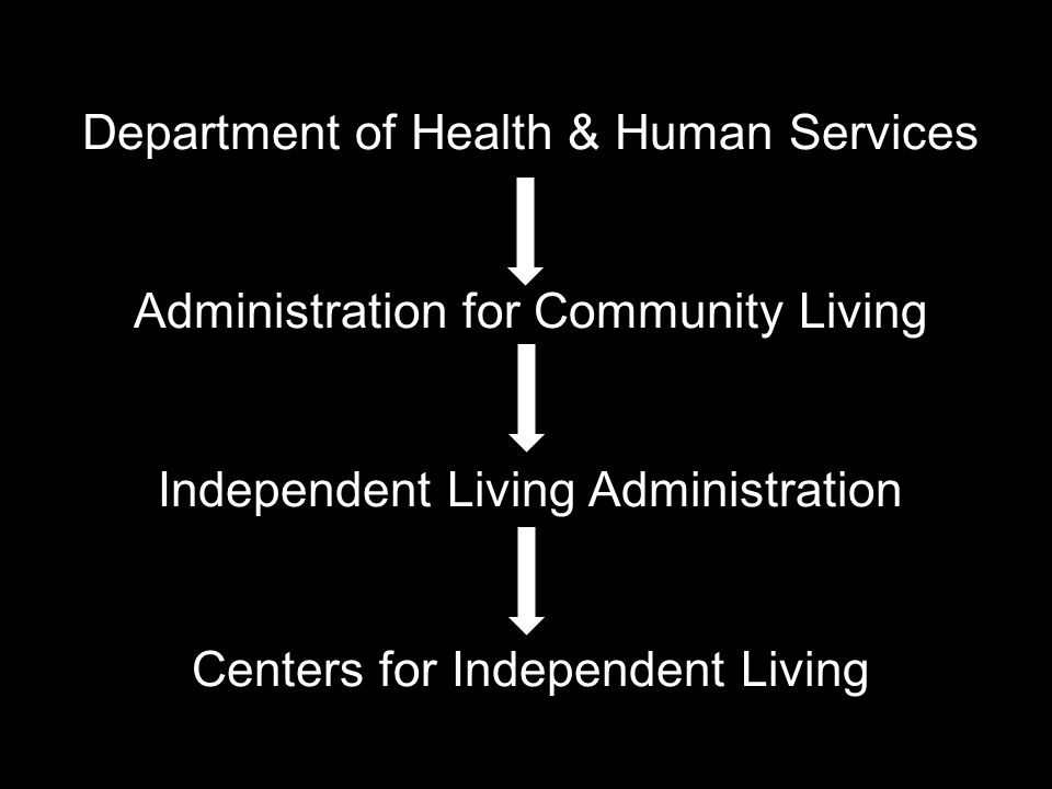 Department of Health & Human Services Administration for Community Living Independent Living Administration Centers for Independent Living