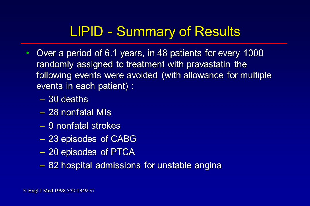 LIPID - Summary of Results Over a period of 6.1 years, in 48 patients for every 1000 randomly assigned to treatment with pravastatin the following events were avoided (with allowance for multiple events in each patient) :Over a period of 6.1 years, in 48 patients for every 1000 randomly assigned to treatment with pravastatin the following events were avoided (with allowance for multiple events in each patient) : –30 deaths –28 nonfatal MIs –9 nonfatal strokes –23 episodes of CABG –20 episodes of PTCA –82 hospital admissions for unstable angina N Engl J Med 1998;339: