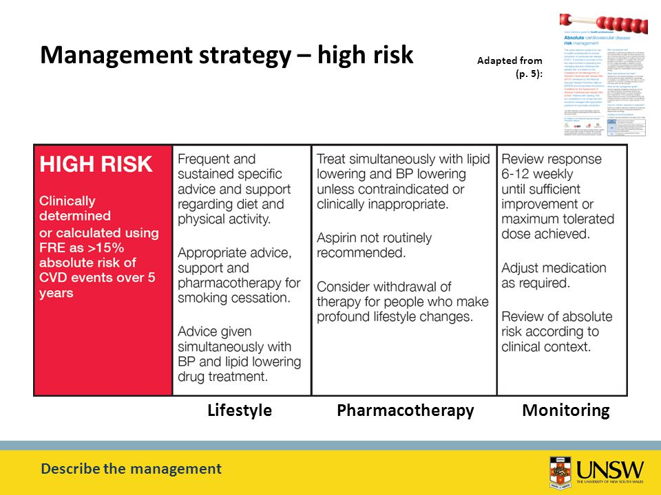 Management strategy – high risk Describe the management Adapted from (p.