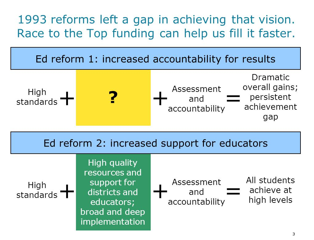 reforms left a gap in achieving that vision.