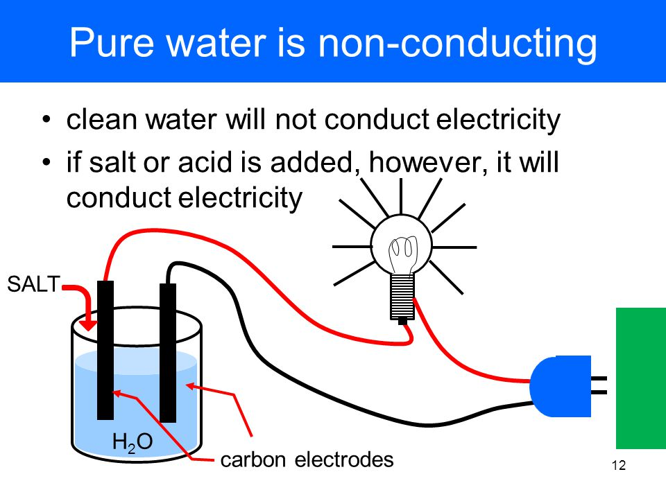11 Liquid and gaseous conductors Except for mercury, which is a conducting liquid at room temperatures, the metallic conductors are solids Non-conducting liquids can be made conducting by adding ionic substances such as salt or acids Gases are non-conducting unless they are ionized (electrons removed from the atoms), then they become good conductors