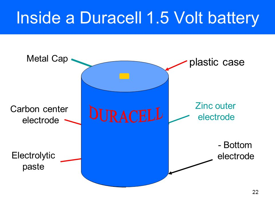 21 Potential difference or Voltage (V) Voltage is what causes charges to move in a conductor  it produces an electrical force on the electrons which causes them to move Voltage plays a role similar to pressure in a pipe  to get water to flow there must be a pressure difference between the ends, this pressure difference is produced by a pump A battery is like a pump for charge  it provides the energy for pushing the charges around a circuit Battery Pump watercharge