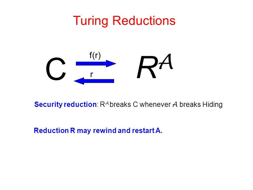 r CRARA Security reduction: R A breaks C whenever A breaks Hiding f(r) Reduction R may rewind and restart A.
