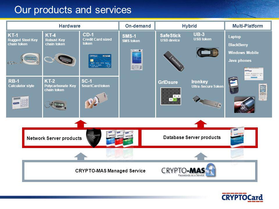 cryptocard blackshield id software tools