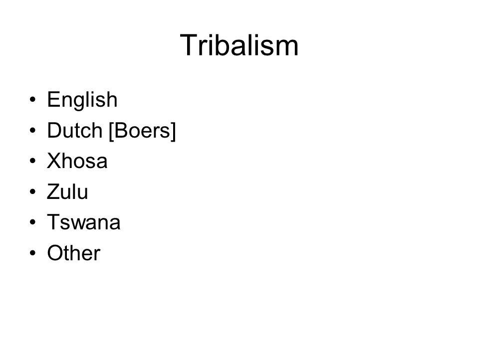 Tribalism English Dutch [Boers] Xhosa Zulu Tswana Other