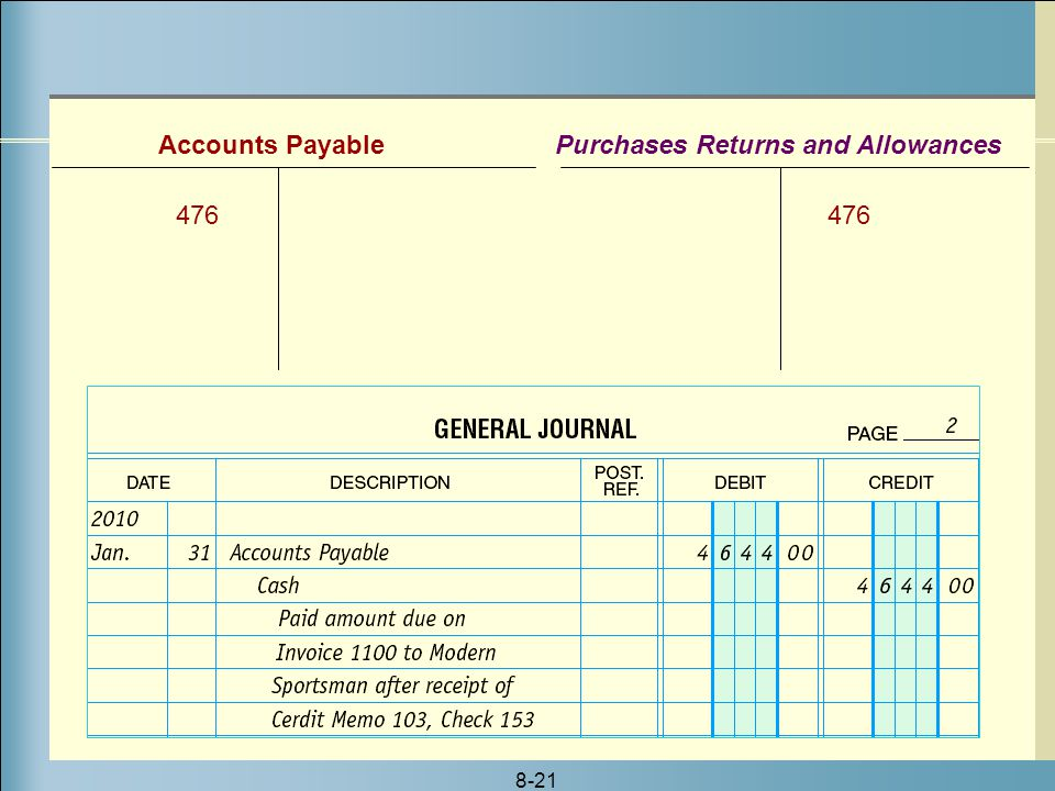 8-21 Accounts Payable 476 Purchases Returns and Allowances 476