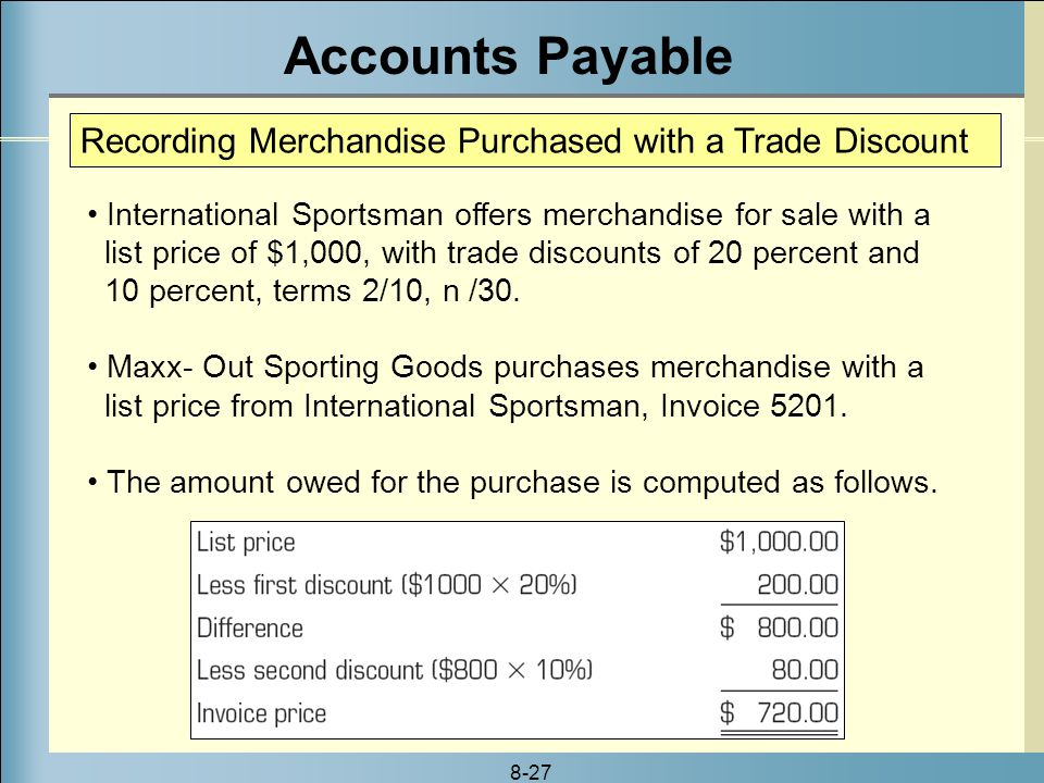 8-27 Accounts Payable International Sportsman offers merchandise for sale with a list price of $1,000, with trade discounts of 20 percent and 10 percent, terms 2/10, n /30.