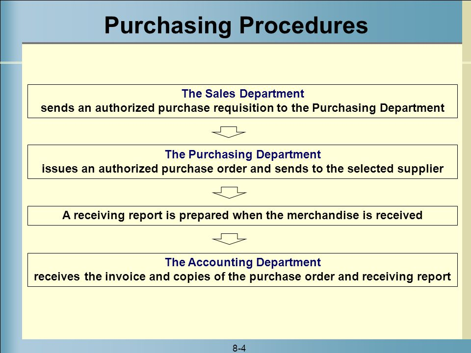 8-4 The Accounting Department receives the invoice and copies of the purchase order and receiving report The Purchasing Department issues an authorized purchase order and sends to the selected supplier The Sales Department sends an authorized purchase requisition to the Purchasing Department A receiving report is prepared when the merchandise is received Purchasing Procedures