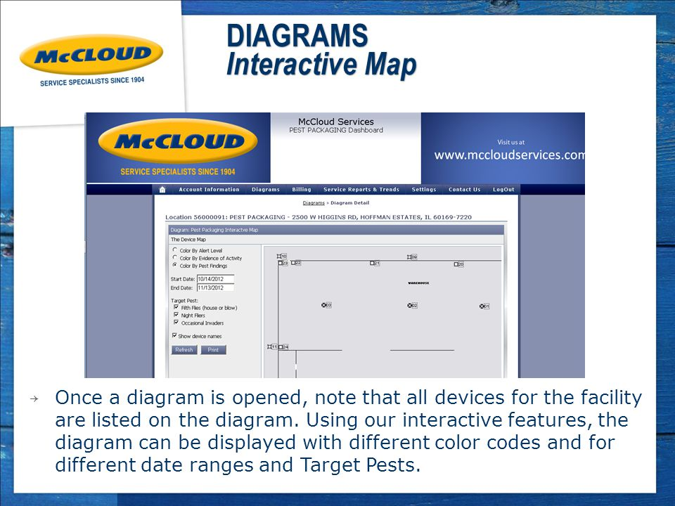 DIAGRAMS Interactive Map → Once a diagram is opened, note that all devices for the facility are listed on the diagram.