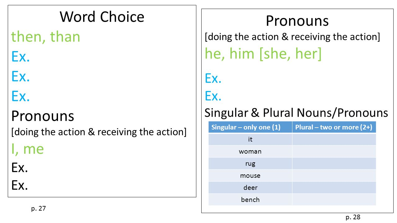Word Choice then, than Ex. Pronouns [doing the action & receiving the action] I, me Ex.