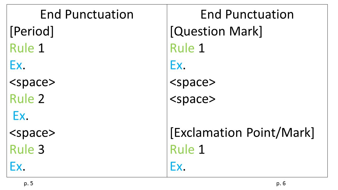 End Punctuation [Period] Rule 1 Ex. Rule 2 Ex. Rule 3 Ex.