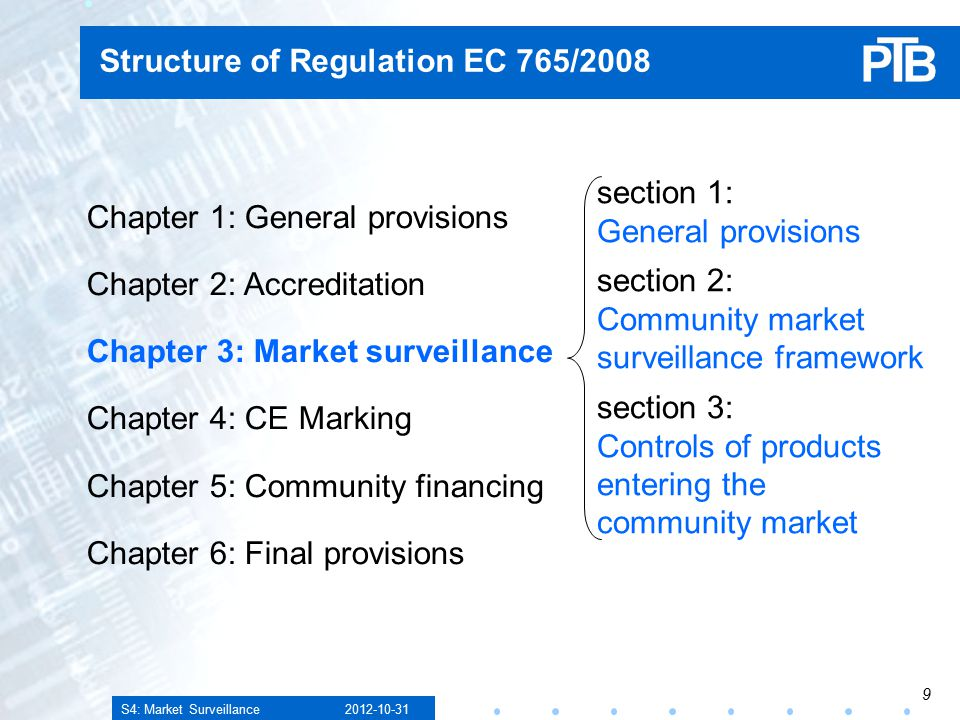 S4: Market Surveillance Structure of Regulation EC 765/2008 Chapter 1: General provisions Chapter 2: Accreditation Chapter 3: Market surveillance Chapter 4: CE Marking Chapter 5: Community financing Chapter 6: Final provisions section 1: General provisions section 2: Community market surveillance framework section 3: Controls of products entering the community market