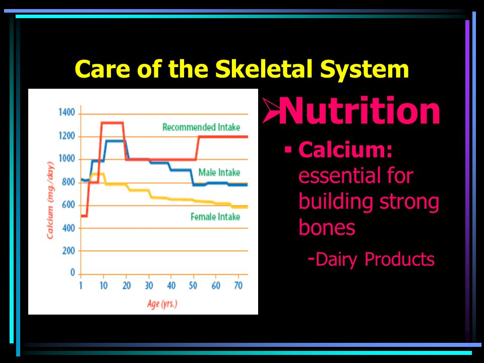 Care of the Skeletal System  Nutrition  Calcium: essential for building strong bones - Dairy Products
