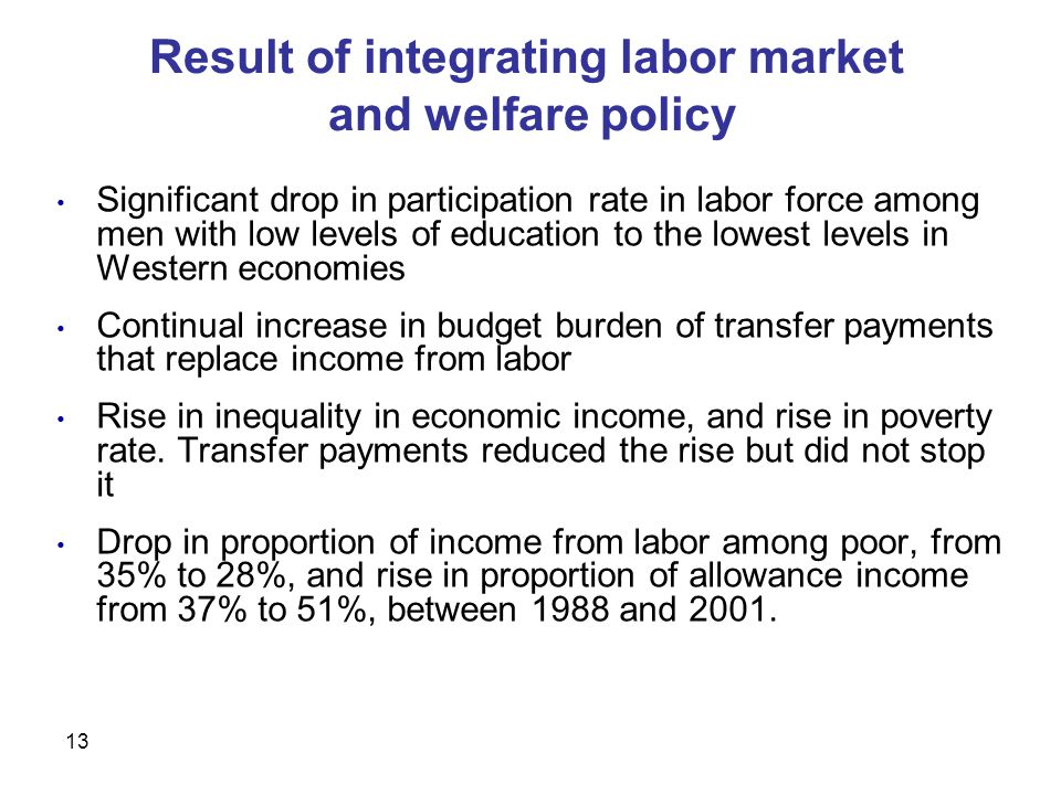 13 Result of integrating labor market and welfare policy Significant drop in participation rate in labor force among men with low levels of education to the lowest levels in Western economies Continual increase in budget burden of transfer payments that replace income from labor Rise in inequality in economic income, and rise in poverty rate.