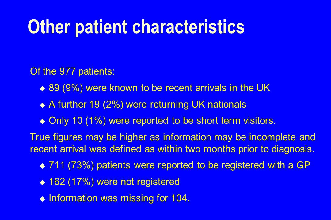 Other patient characteristics Of the 977 patients:  89 (9%) were known to be recent arrivals in the UK  A further 19 (2%) were returning UK nationals  Only 10 (1%) were reported to be short term visitors.