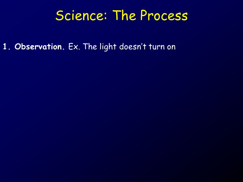 Science: The Process 1.Observation. Ex. The light doesn't turn on