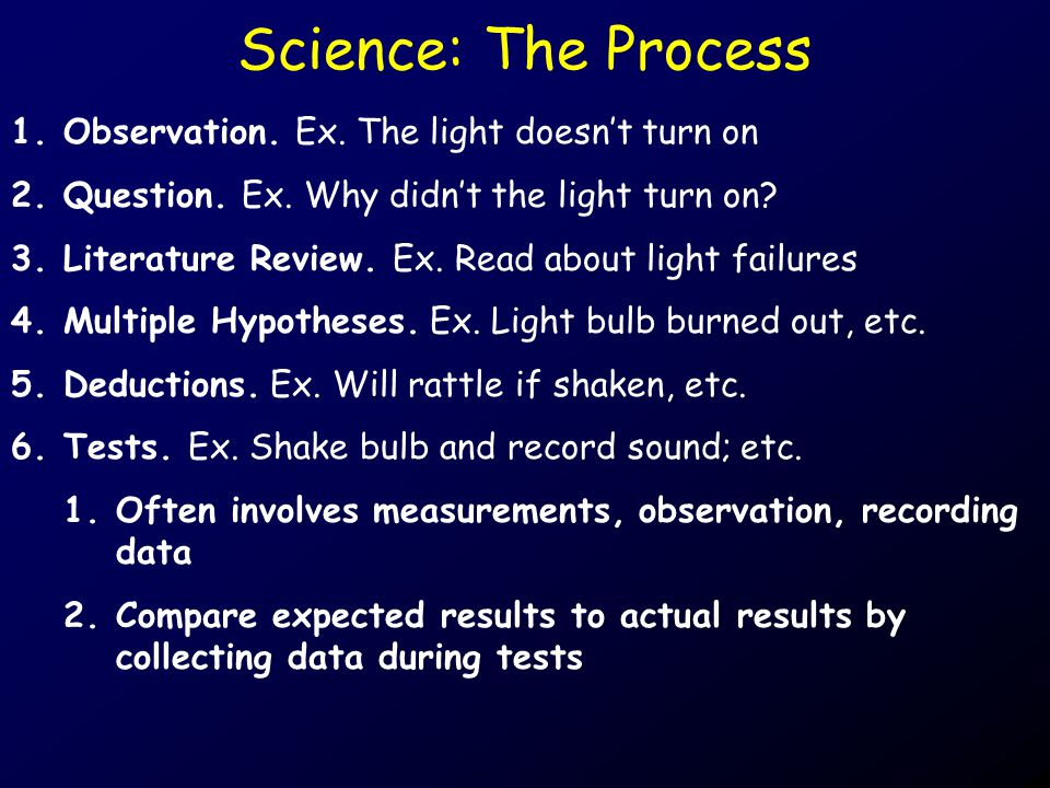 Science: The Process 1.Observation. Ex. The light doesn't turn on 2.Question.