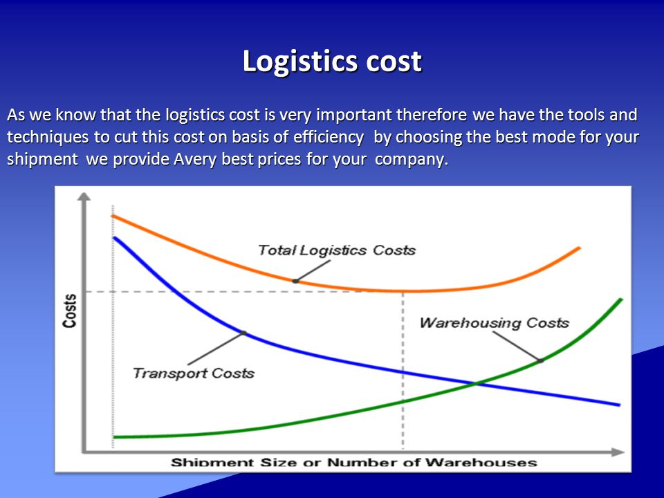 Logistics cost As we know that the logistics cost is very important therefore we have the tools and techniques to cut this cost on basis of efficiency by choosing the best mode for your shipment we provide Avery best prices for your company.
