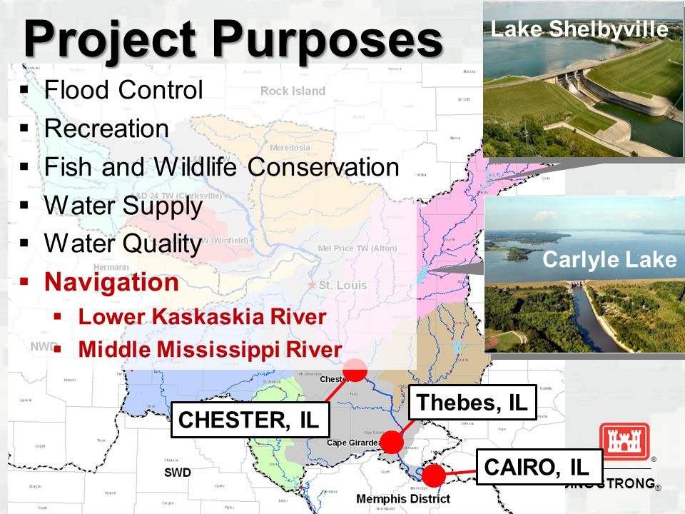 BUILDING STRONG ® Project Purposes Lake Shelbyville Carlyle Lake Thebes, IL CHESTER, IL CAIRO, IL  Flood Control  Recreation  Fish and Wildlife Conservation  Water Supply  Water Quality  Navigation  Lower Kaskaskia River  Middle Mississippi River