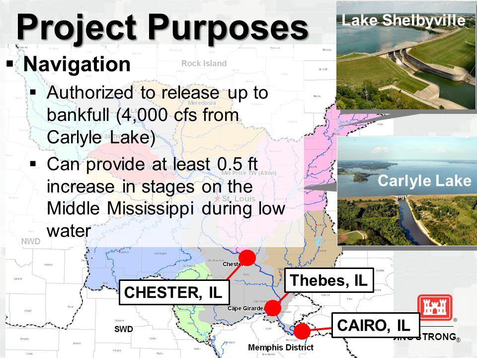 BUILDING STRONG ® Project Purposes Lake Shelbyville Carlyle Lake Thebes, IL CHESTER, IL CAIRO, IL  Navigation  Authorized to release up to bankfull (4,000 cfs from Carlyle Lake)  Can provide at least 0.5 ft increase in stages on the Middle Mississippi during low water