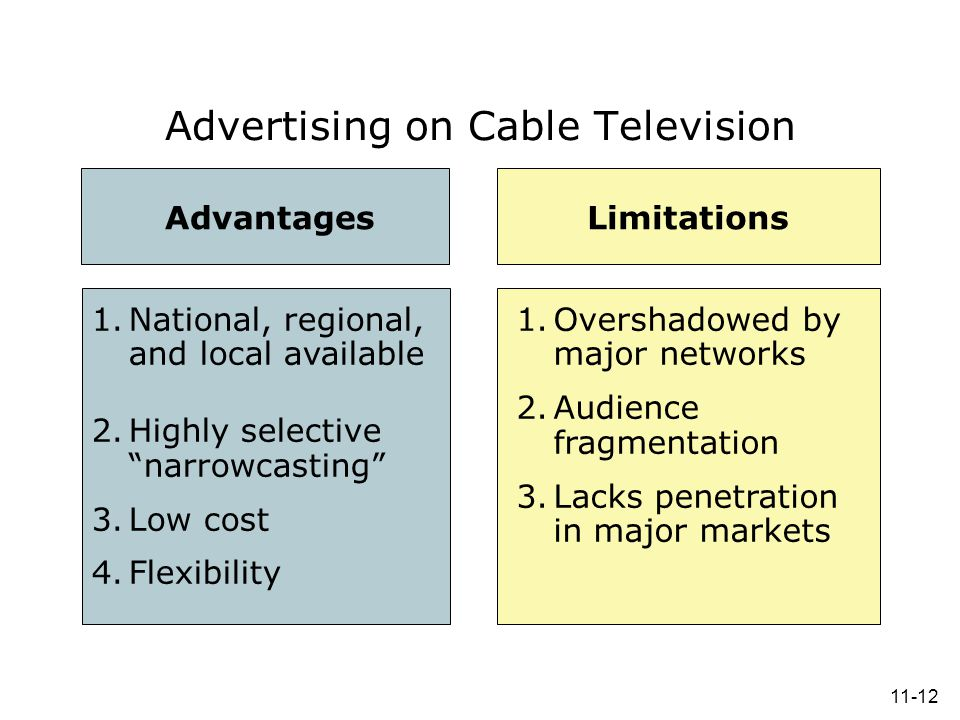 Advertising on Cable Television Advantages 1.National, regional, and local available 2.Highly selective narrowcasting 3.Low cost 4.Flexibility Limitations 1.Overshadowed by major networks 2.Audience fragmentation 3.Lacks penetration in major markets 11-12