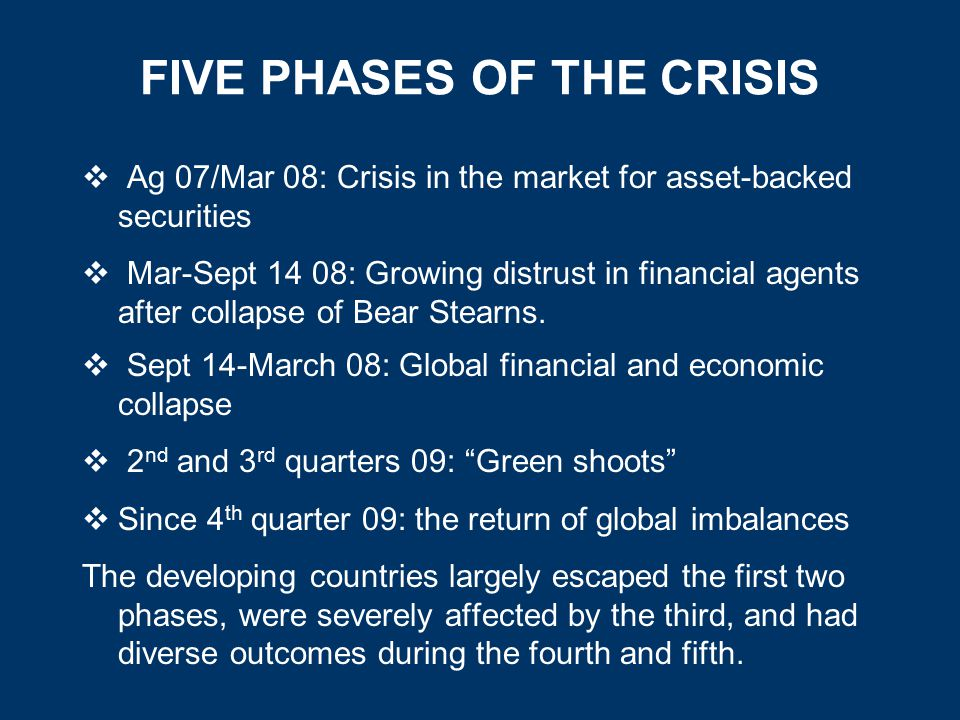 FIVE PHASES OF THE CRISIS  Ag 07/Mar 08: Crisis in the market for asset-backed securities  Mar-Sept 14 08: Growing distrust in financial agents after collapse of Bear Stearns.