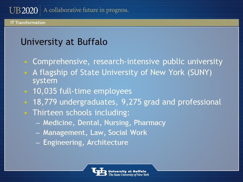 University at Buffalo Comprehensive, research-intensive public university A flagship of State University of New York (SUNY) system 10,035 full-time employees 18,779 undergraduates, 9,275 grad and professional Thirteen schools including: ― Medicine, Dental, Nursing, Pharmacy ― Management, Law, Social Work ― Engineering, Architecture