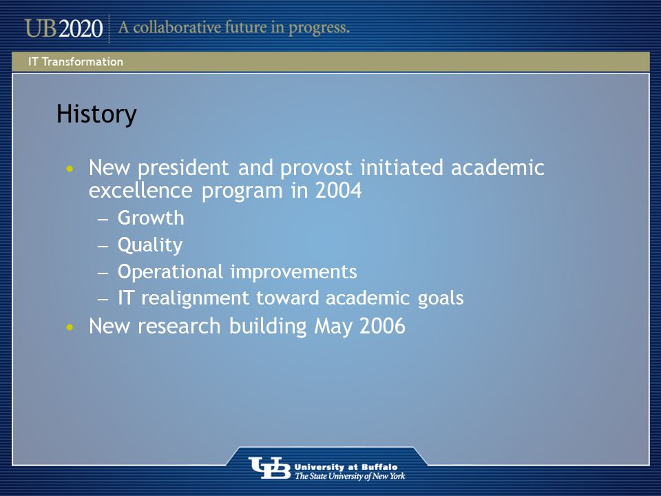 History New president and provost initiated academic excellence program in 2004 ― Growth ― Quality ― Operational improvements ― IT realignment toward academic goals New research building May 2006