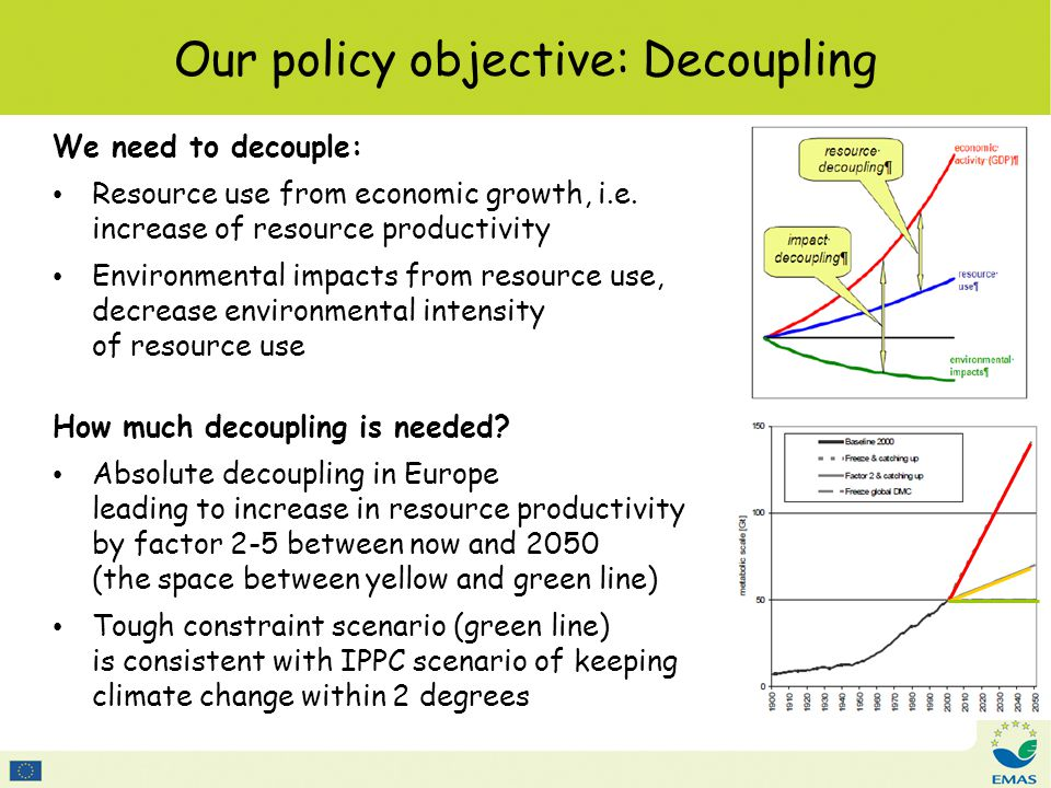 Our policy objective: Decoupling We need to decouple: Resource use from economic growth, i.e.