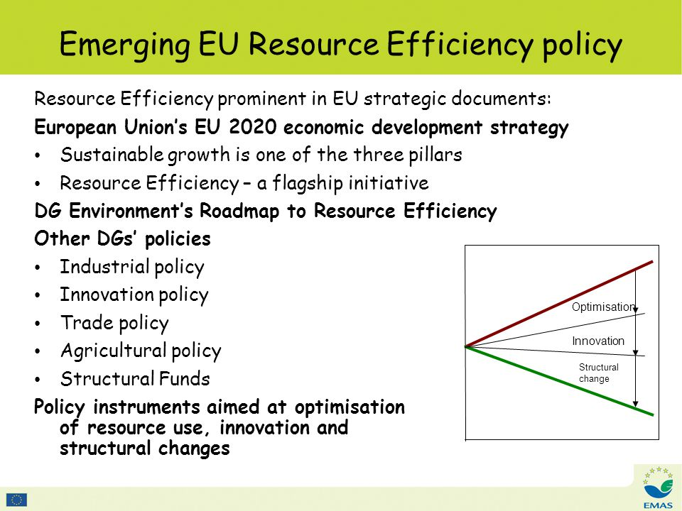 Emerging EU Resource Efficiency policy Resource Efficiency prominent in EU strategic documents: European Union's EU 2020 economic development strategy Sustainable growth is one of the three pillars Resource Efficiency – a flagship initiative DG Environment's Roadmap to Resource Efficiency Other DGs' policies Industrial policy Innovation policy Trade policy Agricultural policy Structural Funds Policy instruments aimed at optimisation of resource use, innovation and structural changes Optimisation Innovation Structural change