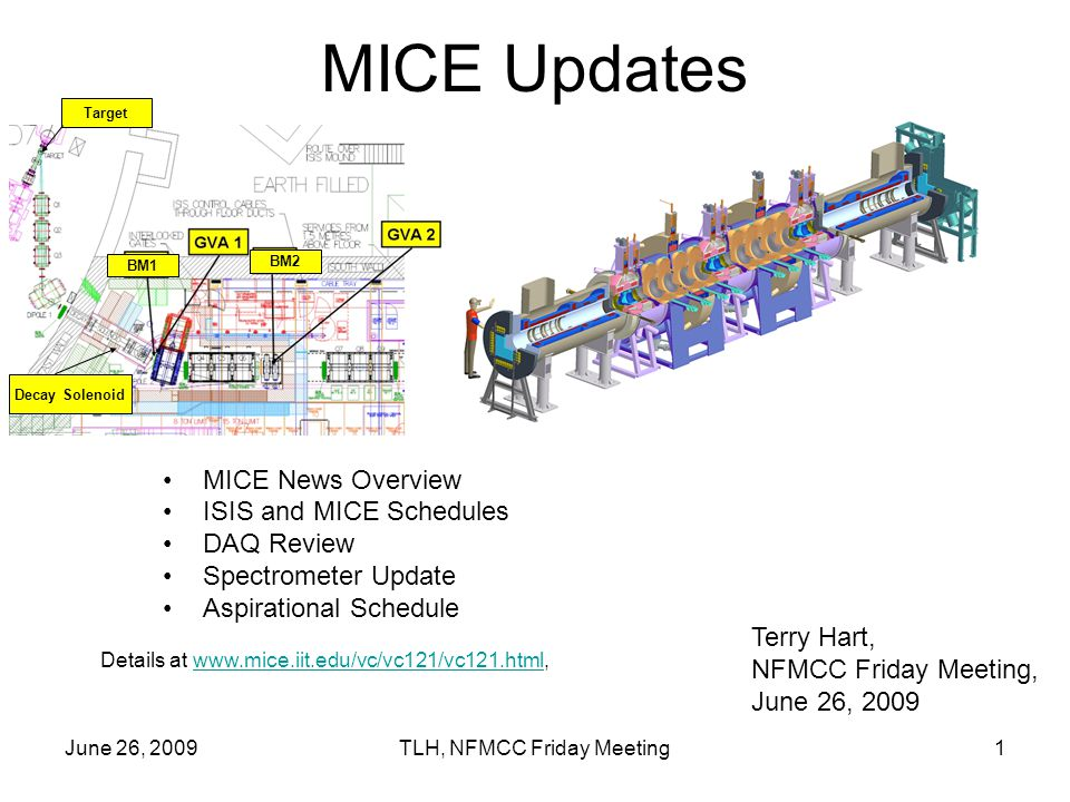 June 26, 2009TLH, NFMCC Friday Meeting1 MICE Updates MICE News Overview ISIS and MICE Schedules DAQ Review Spectrometer Update Aspirational Schedule Terry Hart, NFMCC Friday Meeting, June 26, 2009 Decay Solenoid Target BM1 BM2 Details at