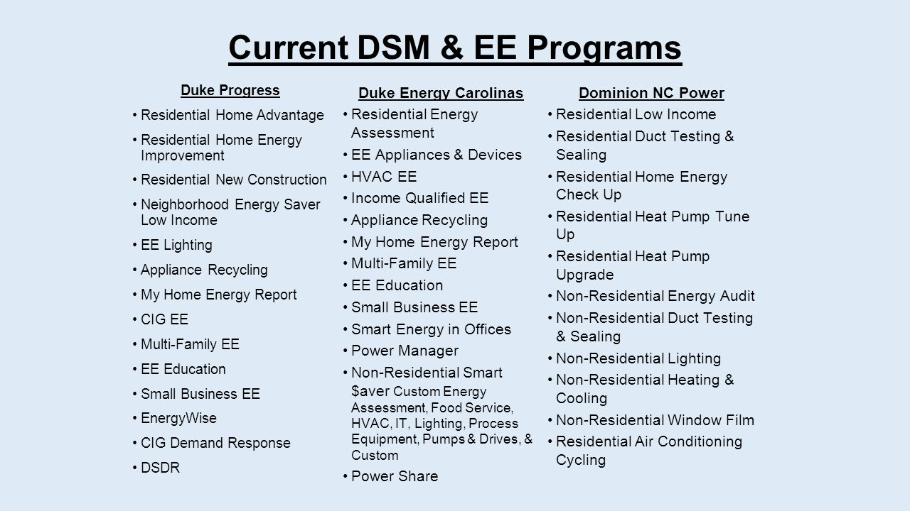 Current DSM & EE Programs Duke Progress Residential Home Advantage Residential Home Energy Improvement Residential New Construction Neighborhood Energy Saver Low Income EE Lighting Appliance Recycling My Home Energy Report CIG EE Multi-Family EE EE Education Small Business EE EnergyWise CIG Demand Response DSDR Duke Energy Carolinas Residential Energy Assessment EE Appliances & Devices HVAC EE Income Qualified EE Appliance Recycling My Home Energy Report Multi-Family EE EE Education Small Business EE Smart Energy in Offices Power Manager Non-Residential Smart $aver Custom Energy Assessment, Food Service, HVAC, IT, Lighting, Process Equipment, Pumps & Drives, & Custom Power Share Dominion NC Power Residential Low Income Residential Duct Testing & Sealing Residential Home Energy Check Up Residential Heat Pump Tune Up Residential Heat Pump Upgrade Non-Residential Energy Audit Non-Residential Duct Testing & Sealing Non-Residential Lighting Non-Residential Heating & Cooling Non-Residential Window Film Residential Air Conditioning Cycling